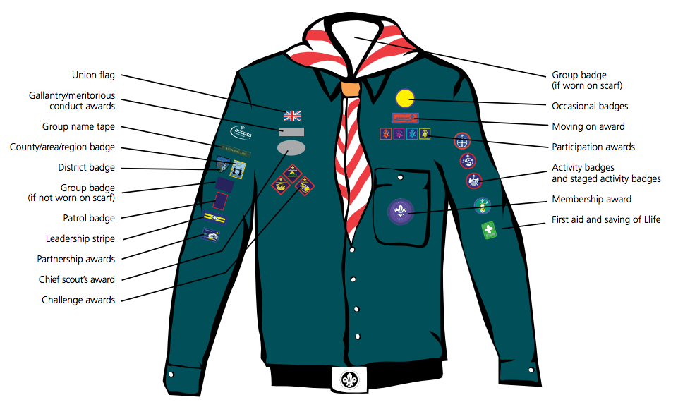 ScoutBadges
